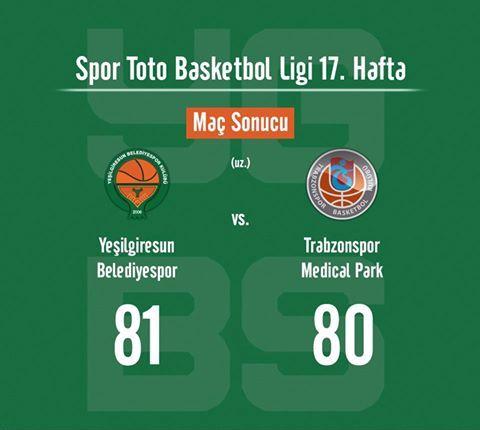 Yeşilgiresun Belediyespor- Trabzonspor Medical Park: